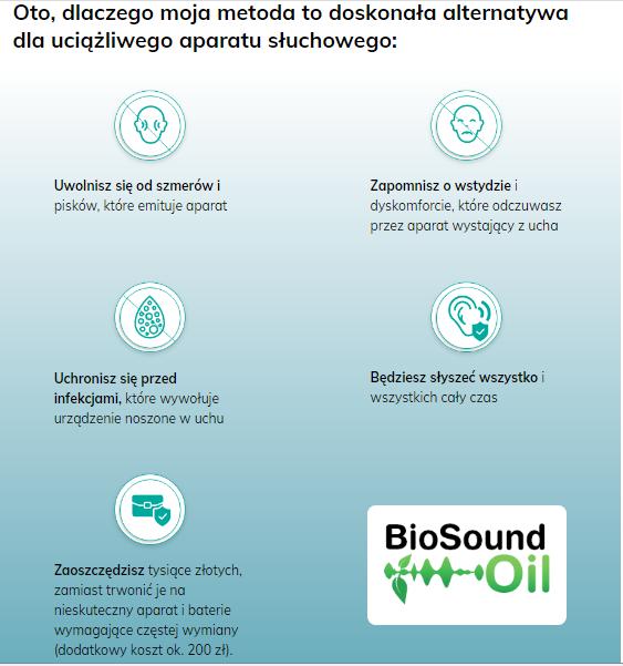 BioSound Oil Cena