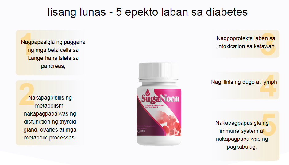 Suganorm capsule