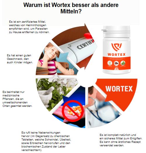 Wortex tablety