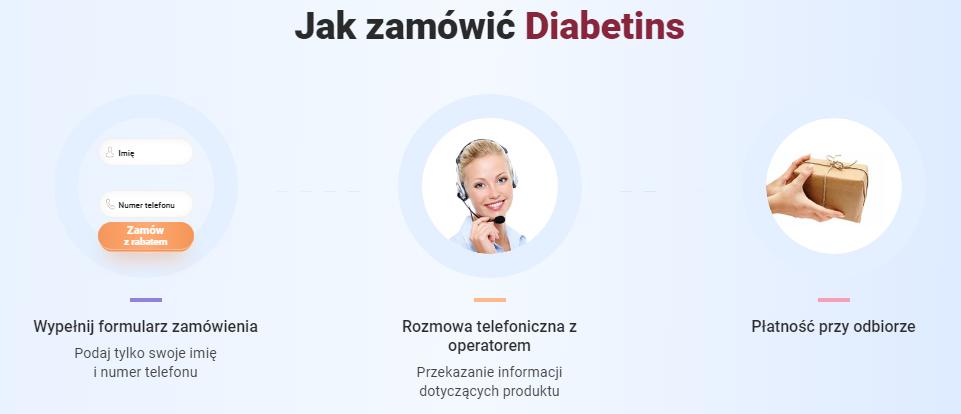 Diabetins kapsuła