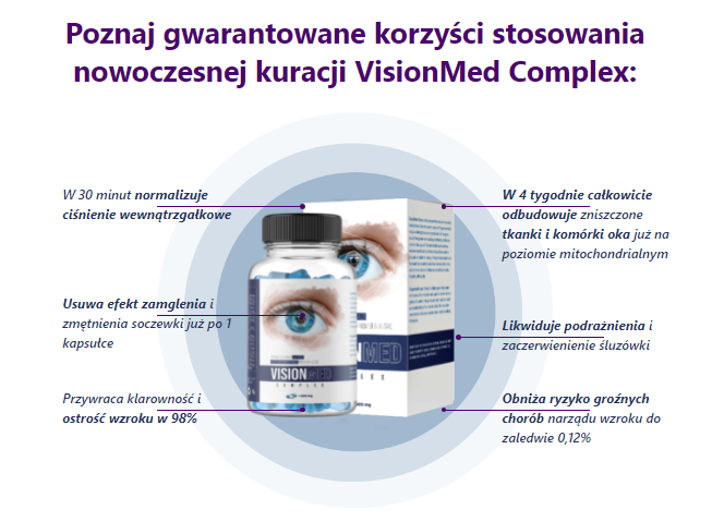 Visionmed complex Opinie