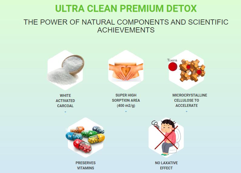 Ultra clean premium detox reviews